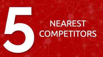 Who are my nearest competitors? GrowByData Price insights. Competitive Market Landscaping.