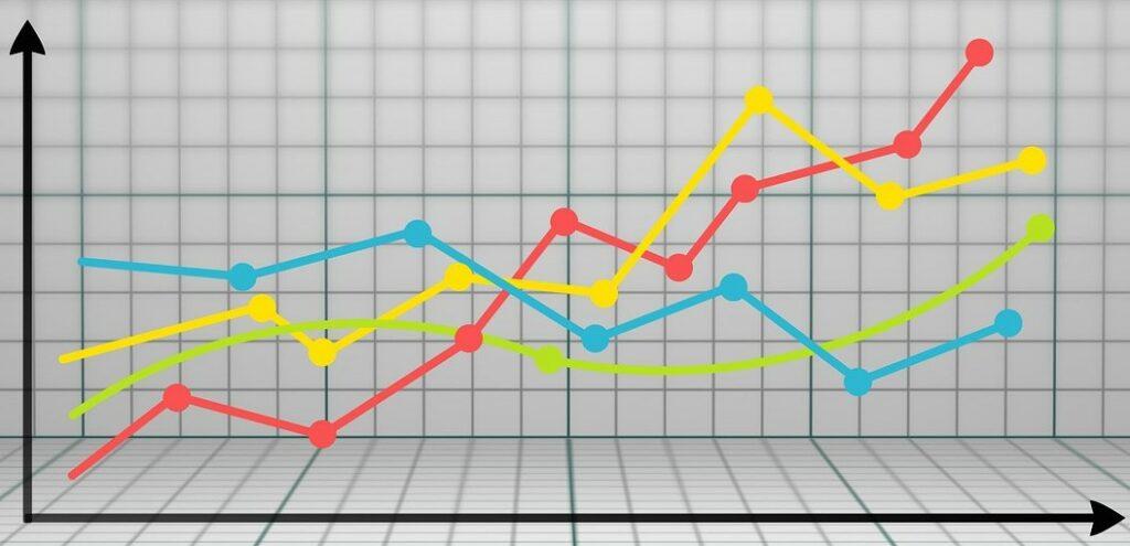 Dynamic Pricing Graph- GrowByData