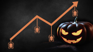 Halloween Trends and Price Analysis Reveals. 2019 halloween trends. GrowByData Analysis.