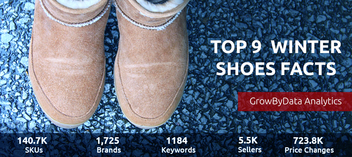 Top 9 Insights on Winter Shoes | GrowByData Analytics