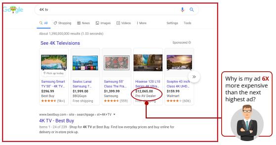 Price Competition Analysis-GrowByData