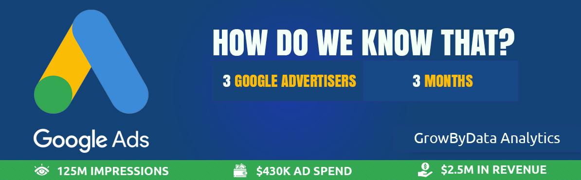 google ad listing- Growbydata