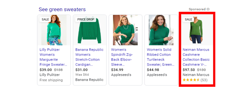 Act on Ad Anomalies to Optimize Google Shopping Ads